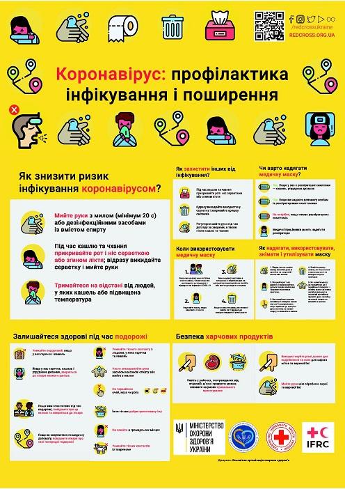 Коронавірус: профілактика, інфікування та поширення